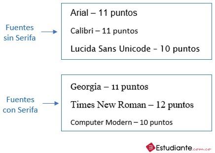 normas-apa-formato-fuentes